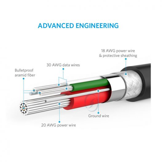 PowerLine 1ft + 3ft + 6ft Micro USB