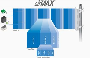 Ubiquiti NanoStation Loco M2 Indoor Outdoor airMAX CPE mocambique nampula silvermoz maputo